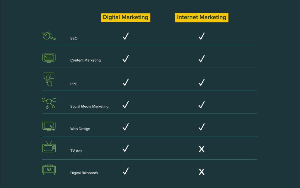 Services_Blog