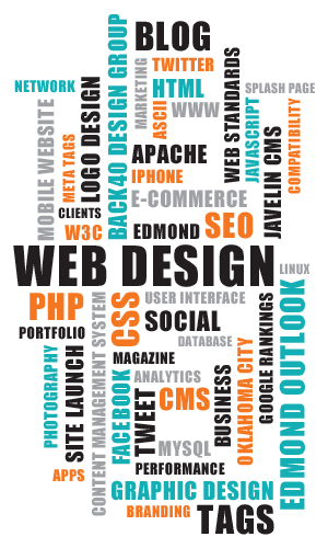 Tag Clouds for Blogs